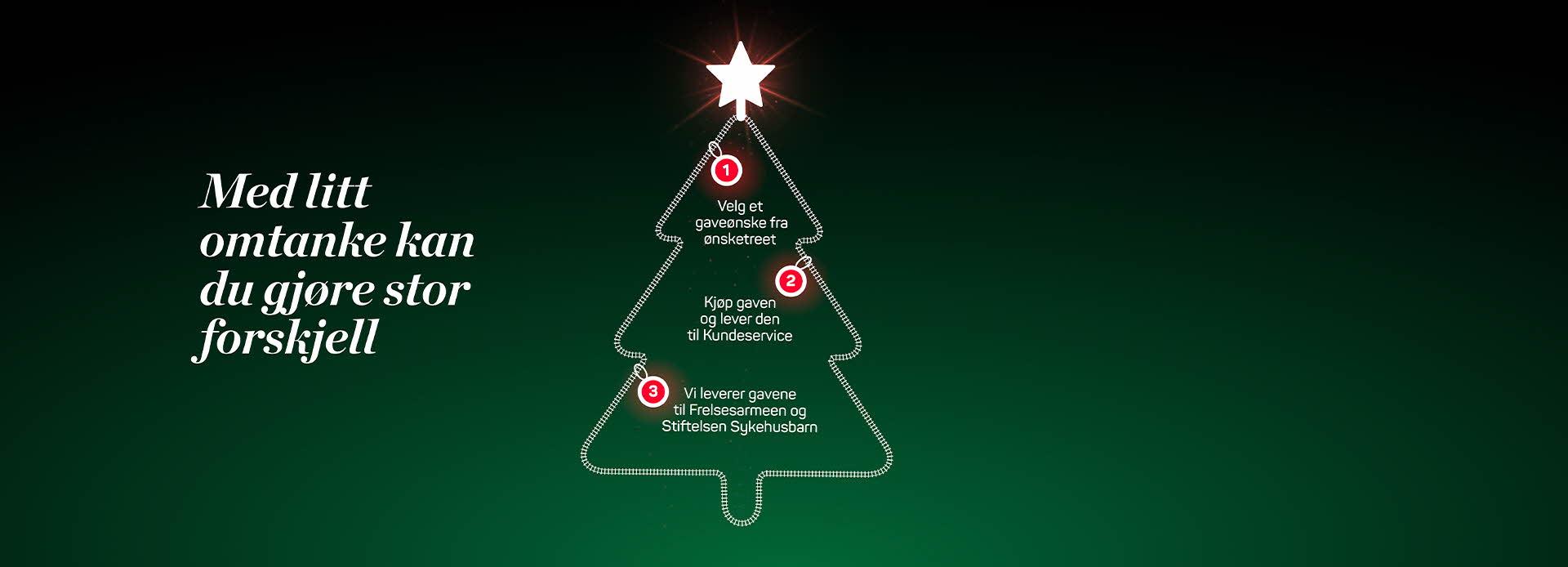 """Tekst inni et tegnet juletre """"husk god avstand, så blir det god jul igjen"""""""